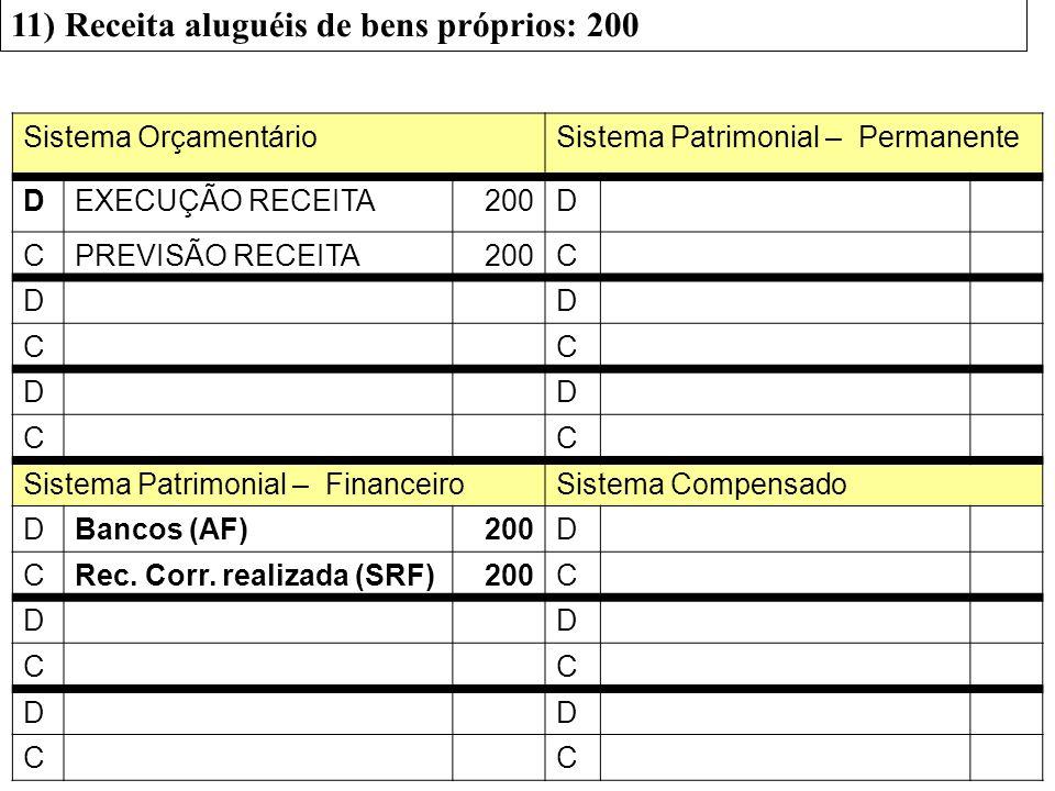 11) Receita aluguéis de bens próprios: 200