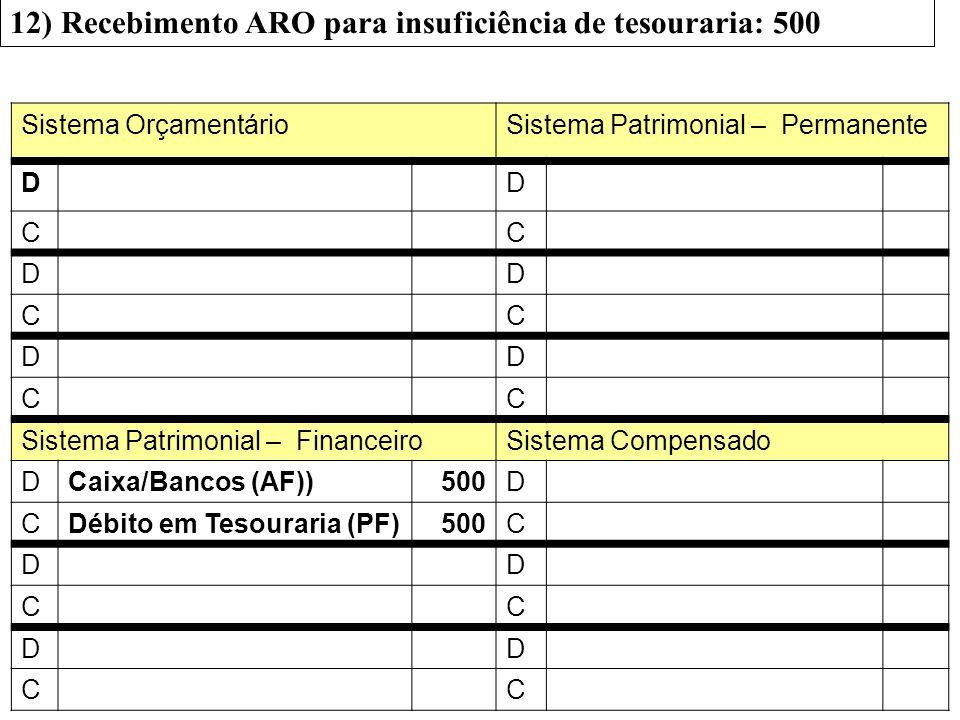 12) Recebimento ARO para insuficiência de tesouraria: 500
