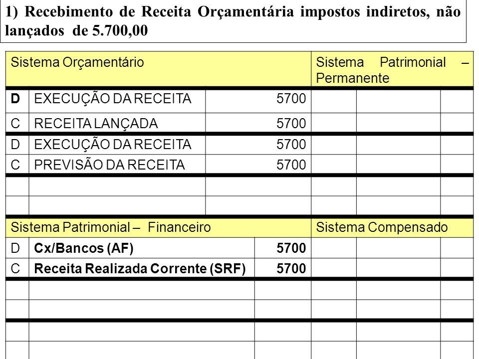 1) Recebimento de Receita Orçamentária impostos indiretos, não lançados de 5.700,00