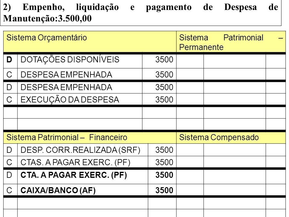 2) Empenho, liquidação e pagamento de Despesa de Manutenção:3.500,00