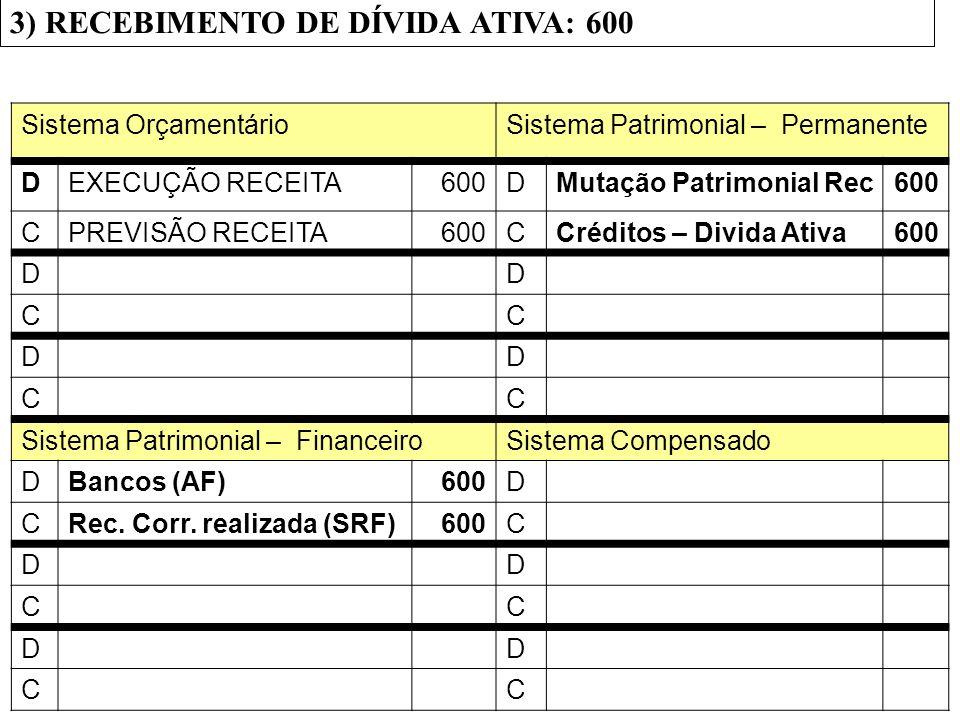 3) RECEBIMENTO DE DÍVIDA ATIVA: 600