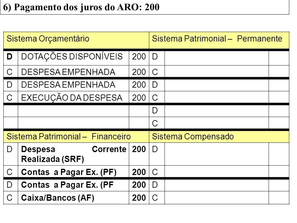 6) Pagamento dos juros do ARO: 200