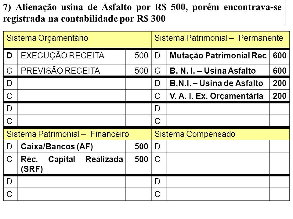 7) Alienação usina de Asfalto por R$ 500, porém encontrava-se registrada na contabilidade por R$ 300