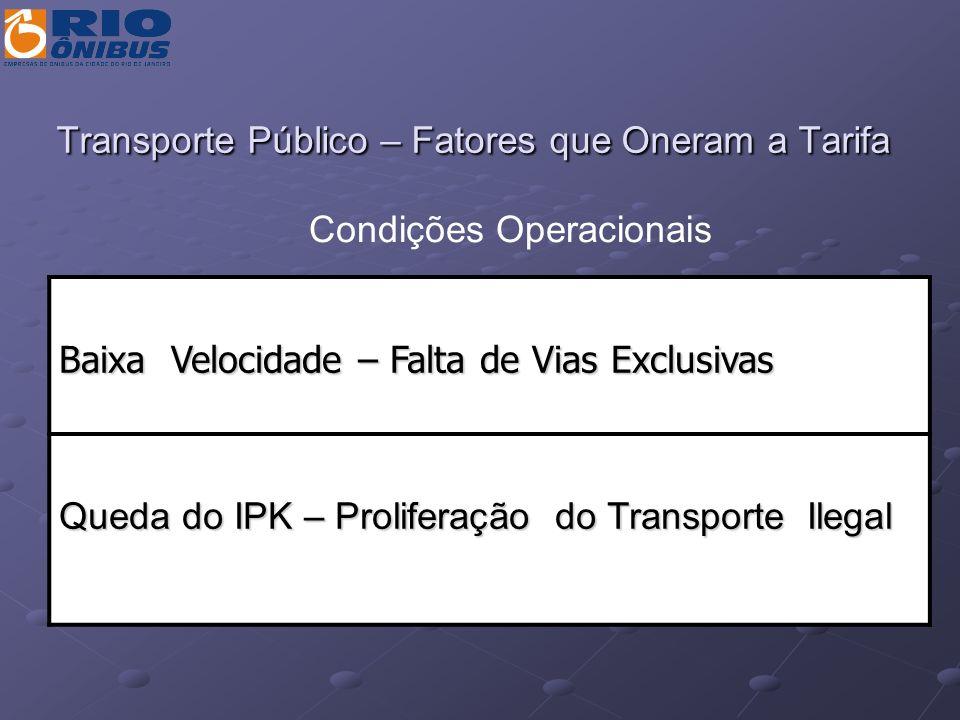 Transporte Público – Fatores que Oneram a Tarifa