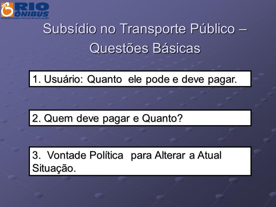 Subsídio no Transporte Público – Questões Básicas