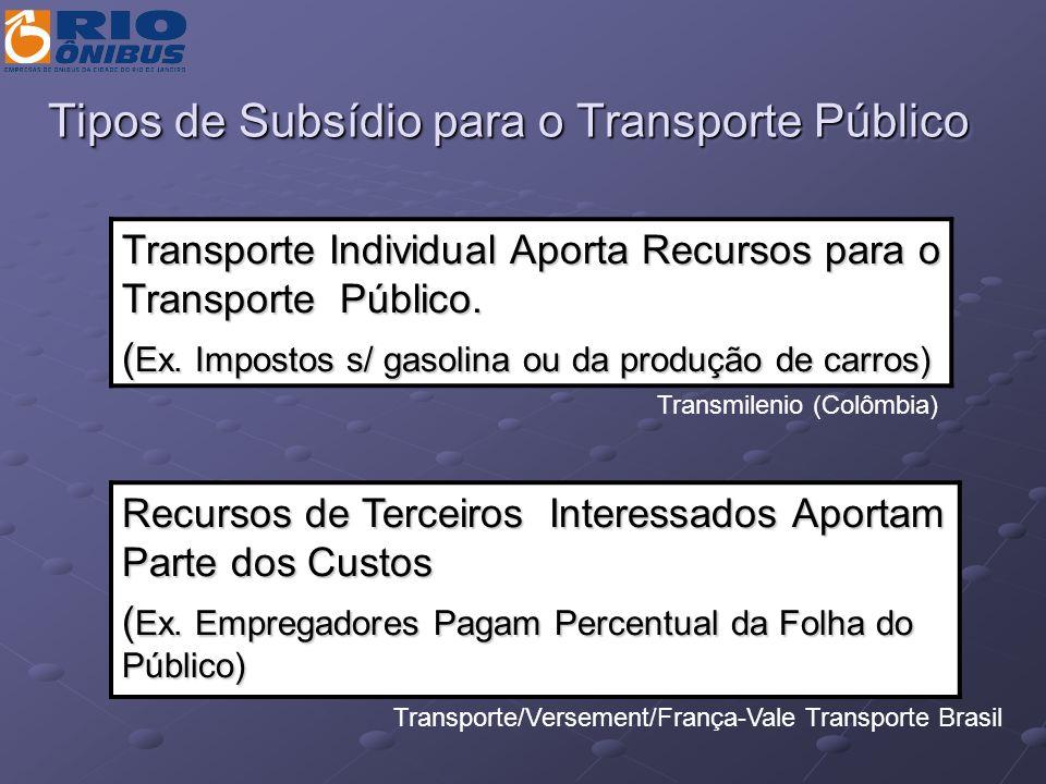 Tipos de Subsídio para o Transporte Público