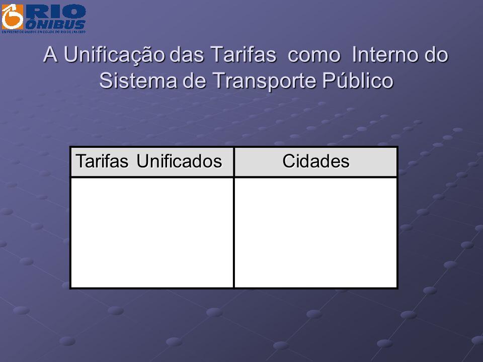 A Unificação das Tarifas como Interno do Sistema de Transporte Público
