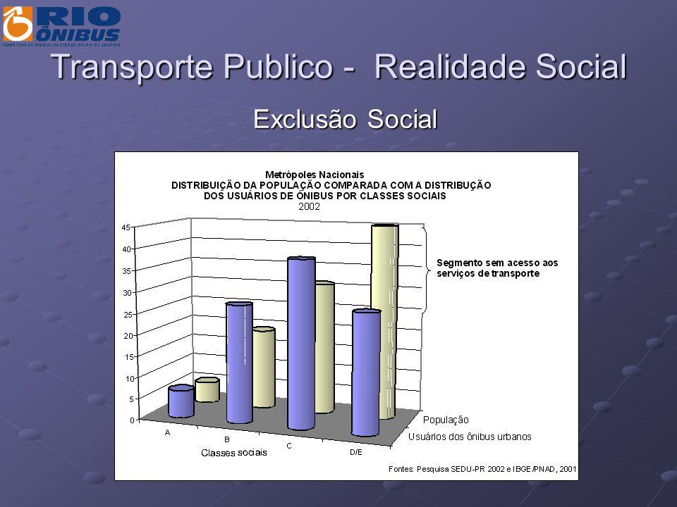 Transporte Publico - Realidade Social