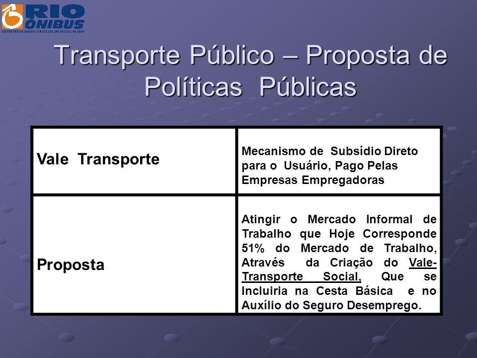 Transporte Público – Proposta de Políticas Públicas