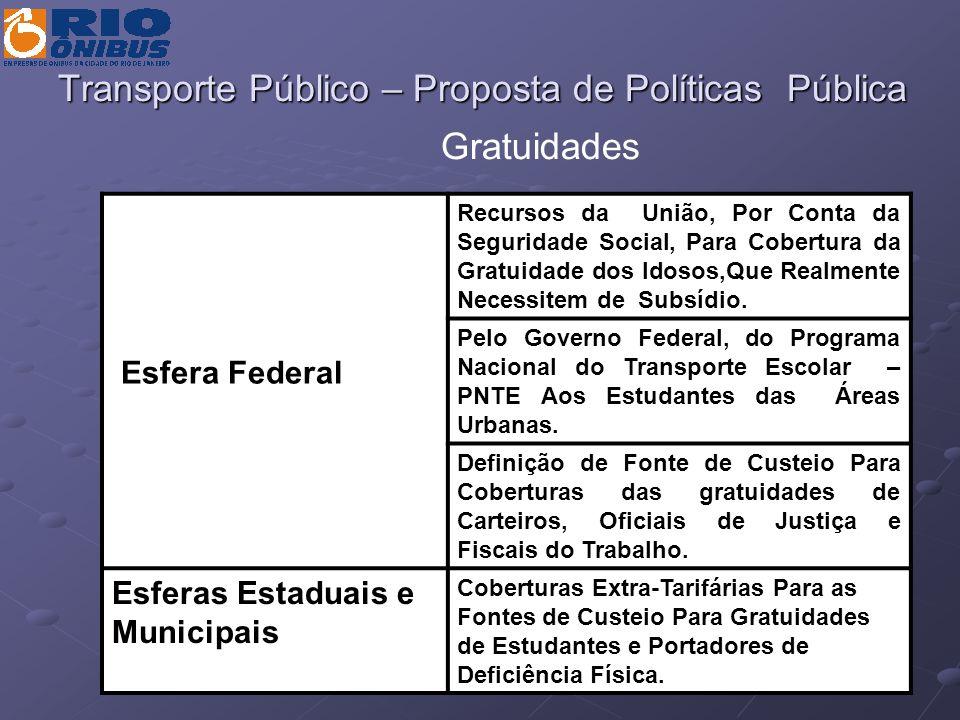 Transporte Público – Proposta de Políticas Pública
