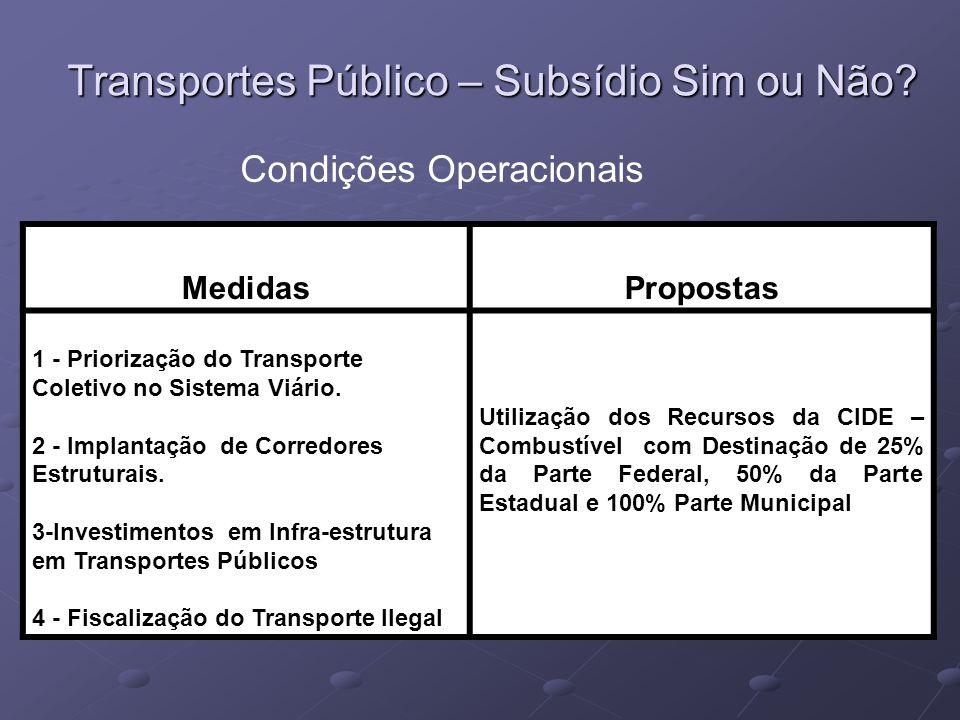 Transportes Público – Subsídio Sim ou Não