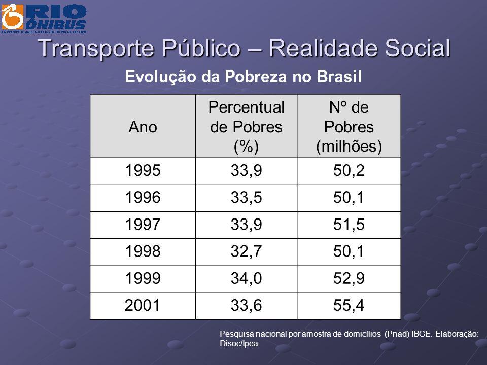Transporte Público – Realidade Social