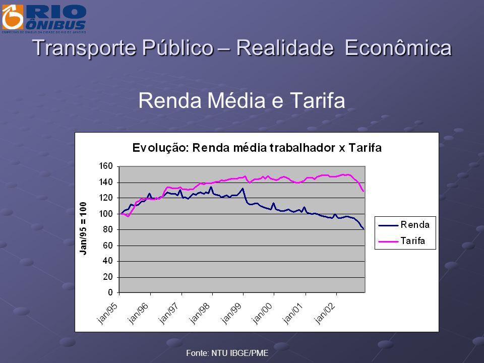 Transporte Público – Realidade Econômica