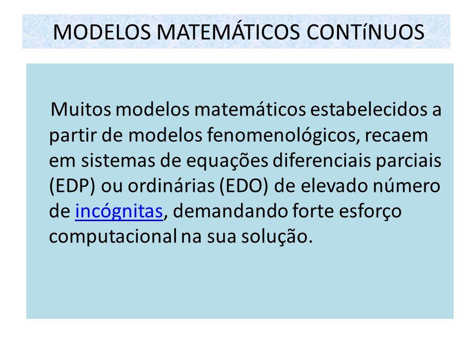 MODELOS MATEMÁTICOS CONTíNUOS