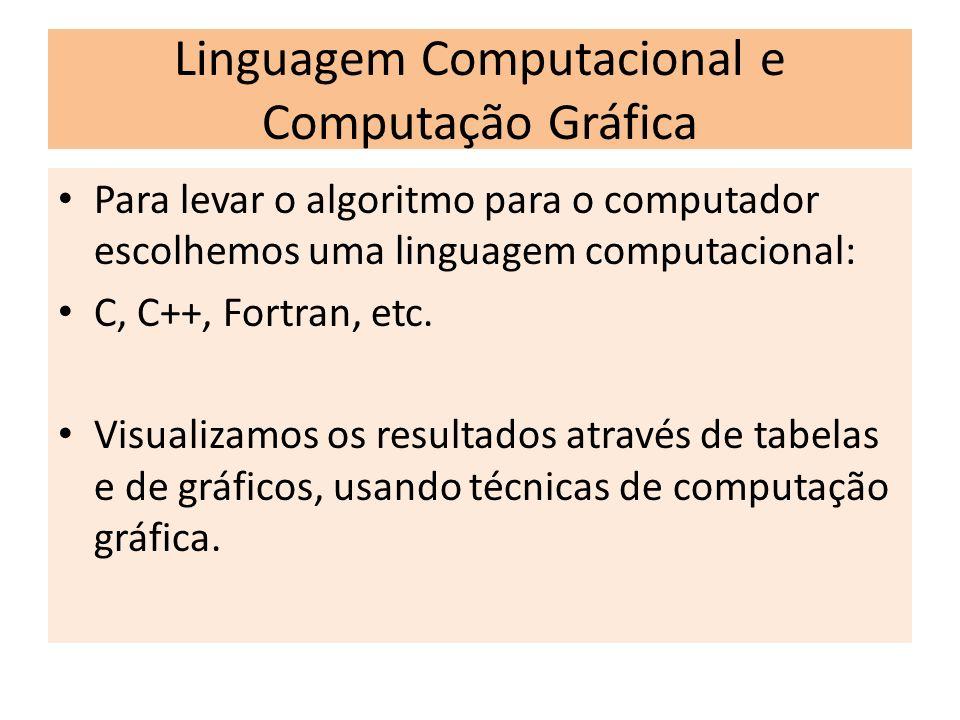 Linguagem Computacional e Computação Gráfica
