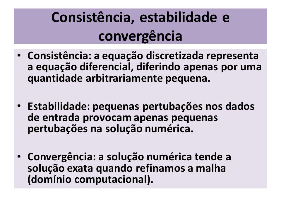 Consistência, estabilidade e convergência