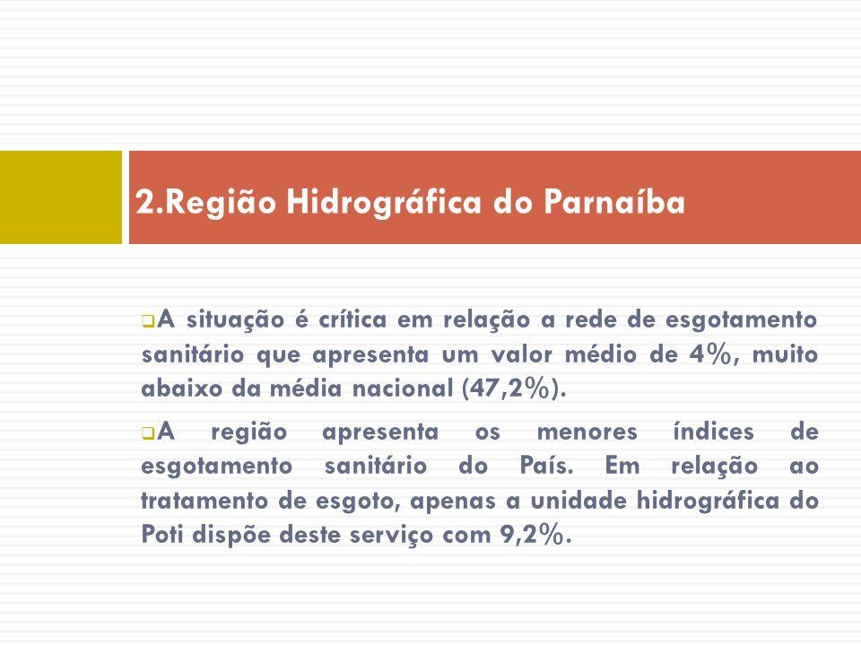 2.Região Hidrográfica do Parnaíba