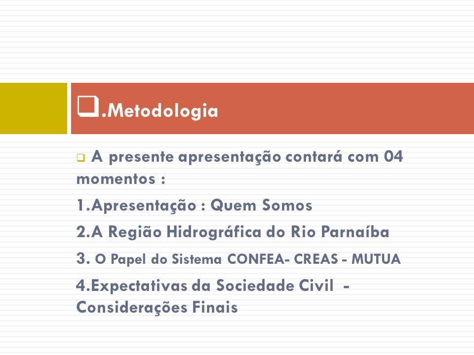 .Metodologia A presente apresentação contará com 04 momentos :