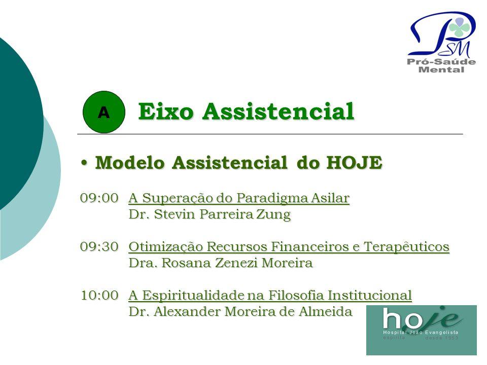 Eixo Assistencial Modelo Assistencial do HOJE A