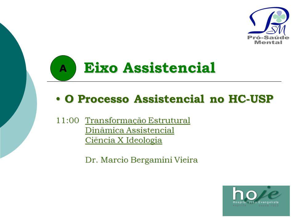 Eixo Assistencial O Processo Assistencial no HC-USP A