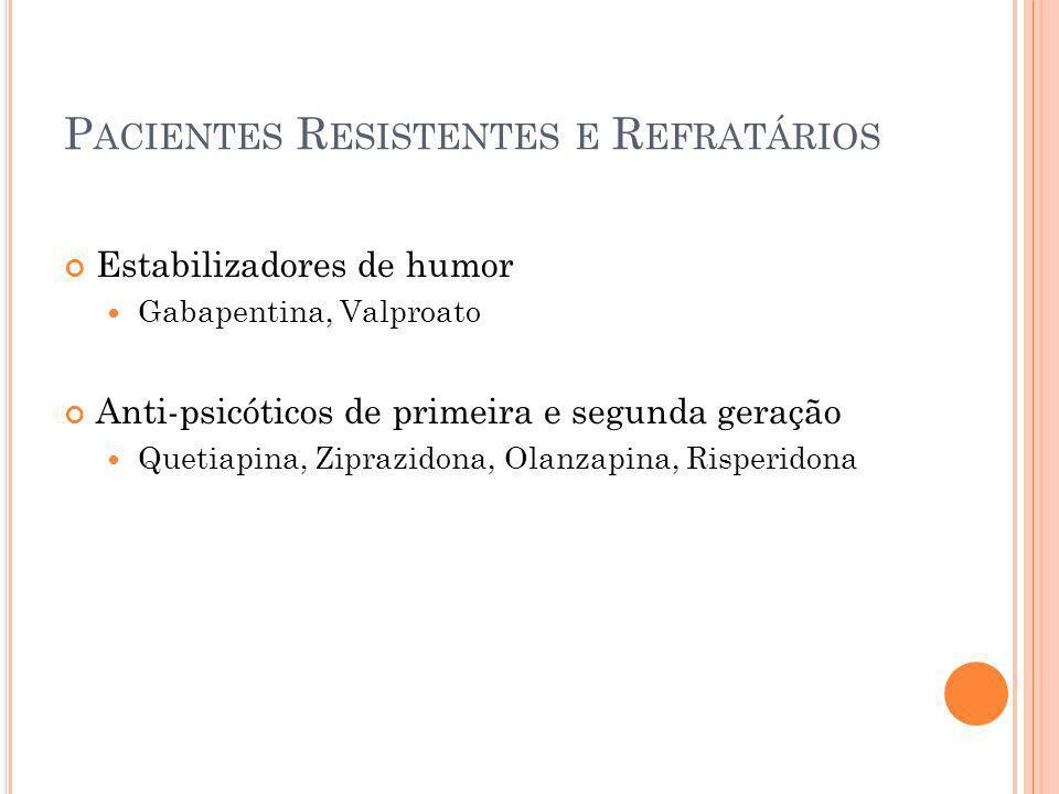 Pacientes Resistentes e Refratários