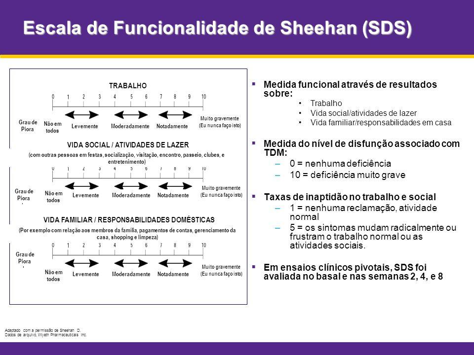Escala de Funcionalidade de Sheehan (SDS)