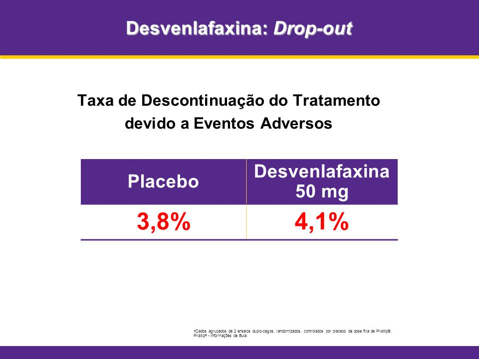 Desvenlafaxina: Drop-out