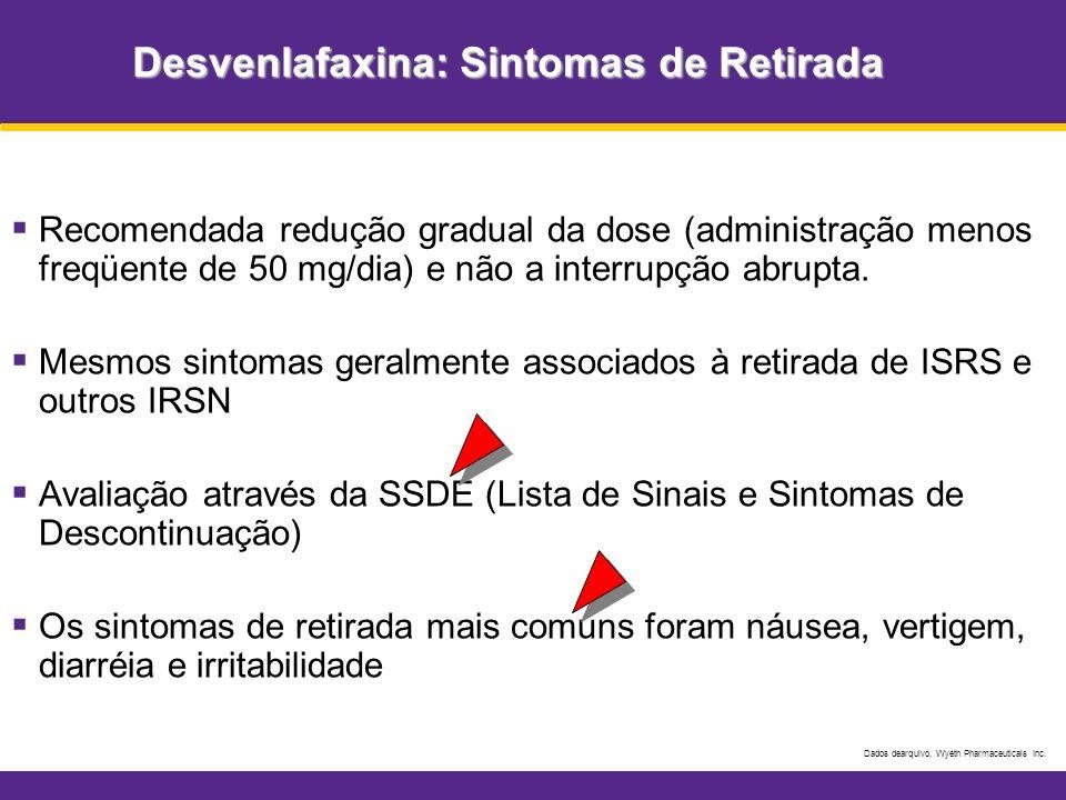 Desvenlafaxina: Sintomas de Retirada