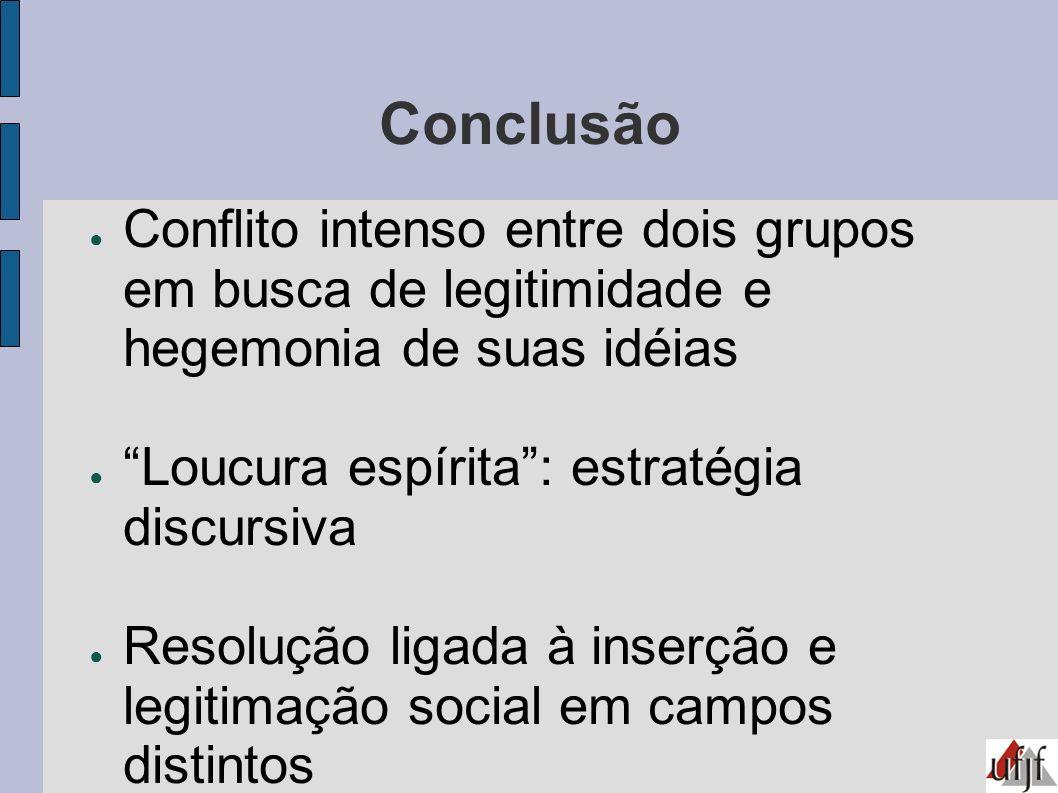 Conclusão Conflito intenso entre dois grupos em busca de legitimidade e hegemonia de suas idéias. Loucura espírita : estratégia discursiva.