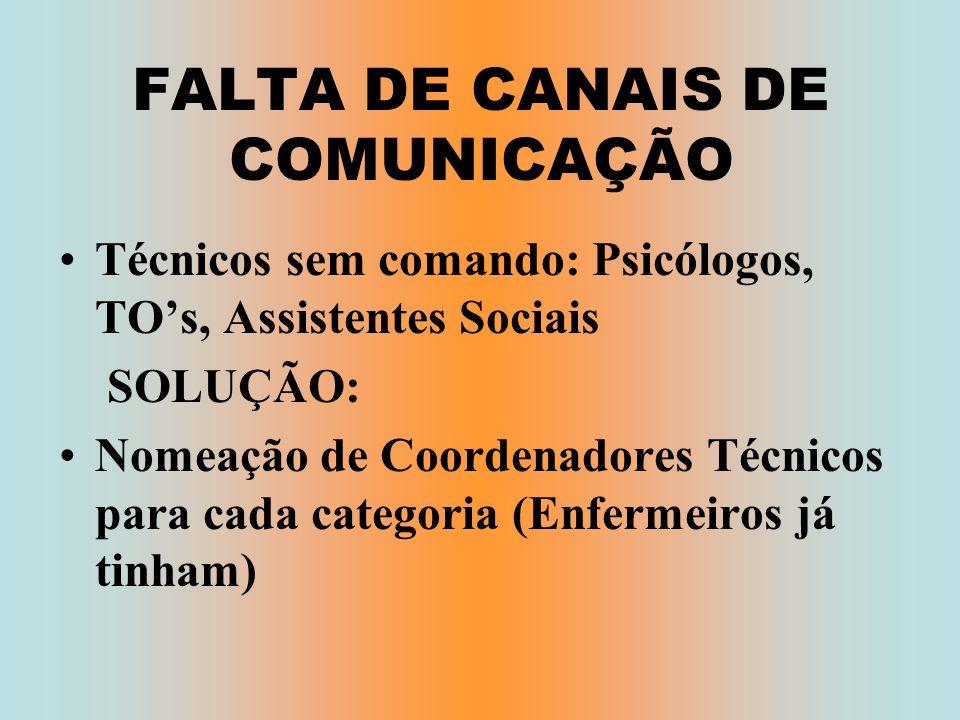 FALTA DE CANAIS DE COMUNICAÇÃO