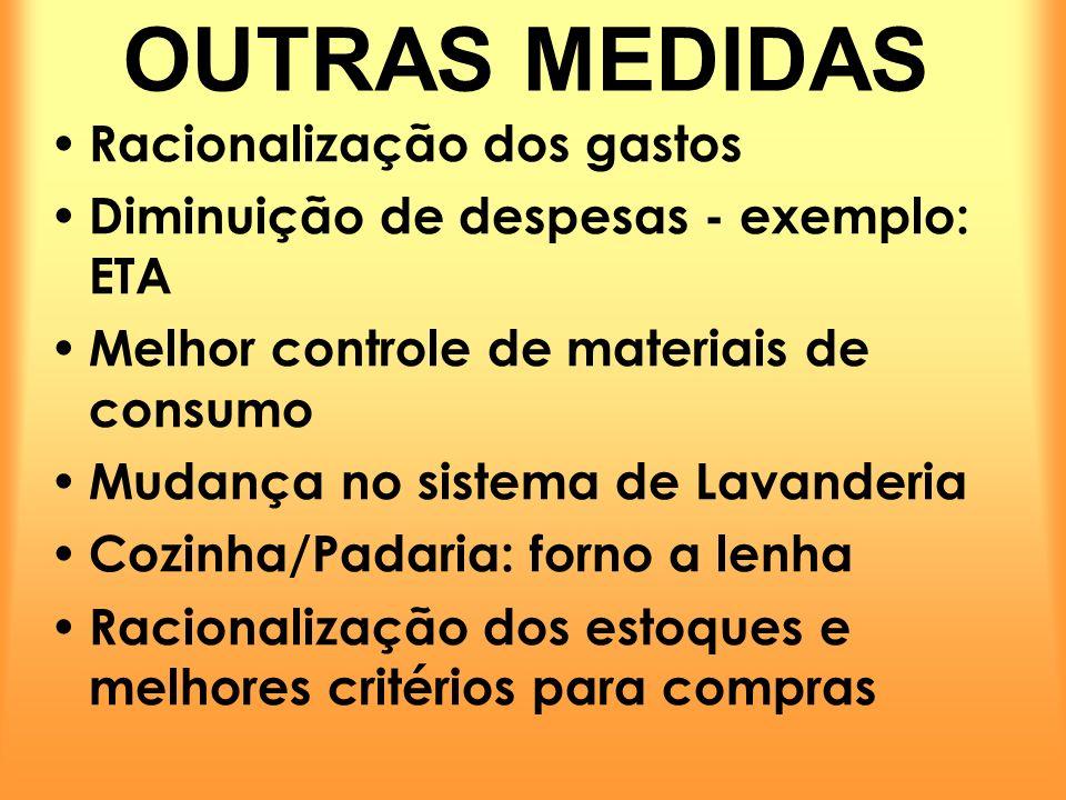 OUTRAS MEDIDAS Racionalização dos gastos