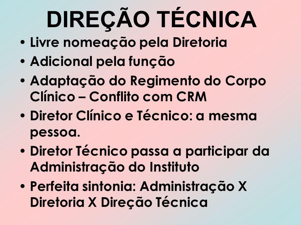 DIREÇÃO TÉCNICA Livre nomeação pela Diretoria Adicional pela função