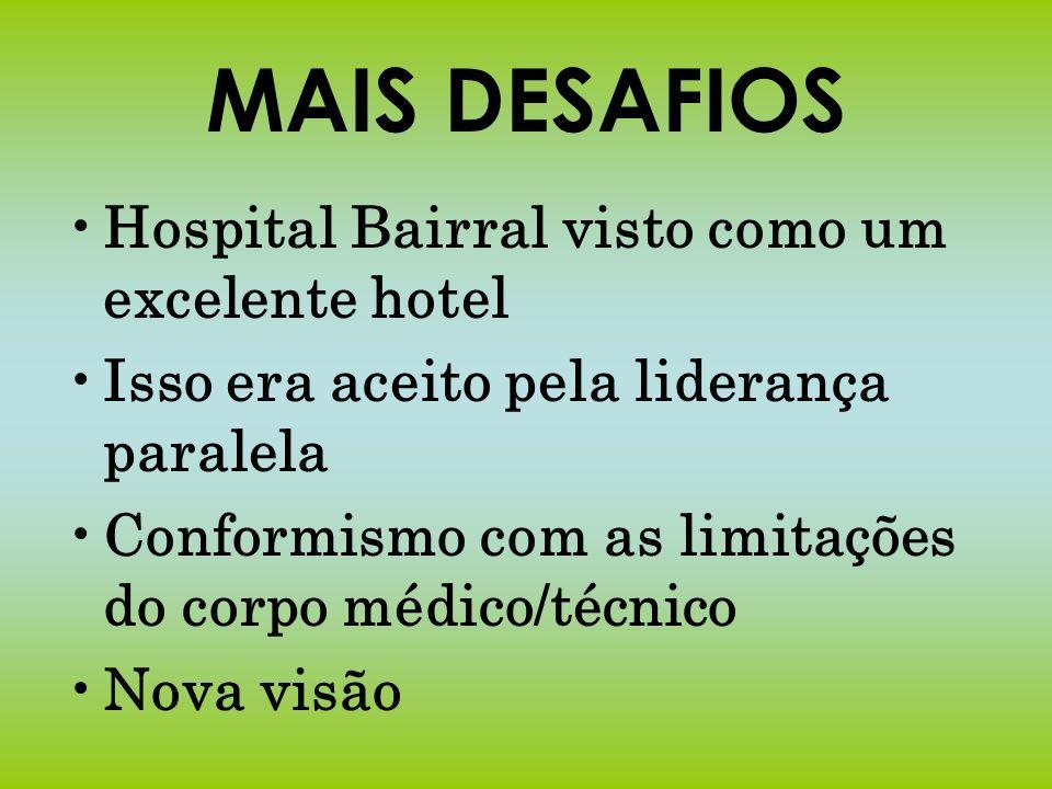 MAIS DESAFIOS Hospital Bairral visto como um excelente hotel