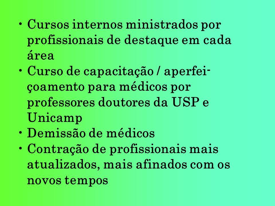 Cursos internos ministrados por profissionais de destaque em cada área