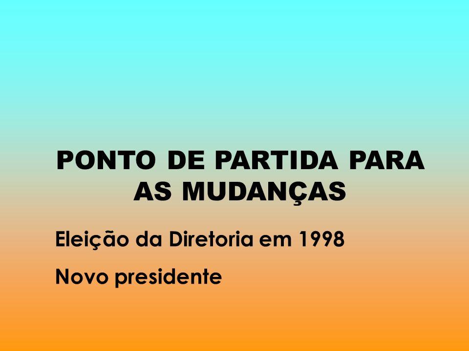 PONTO DE PARTIDA PARA AS MUDANÇAS