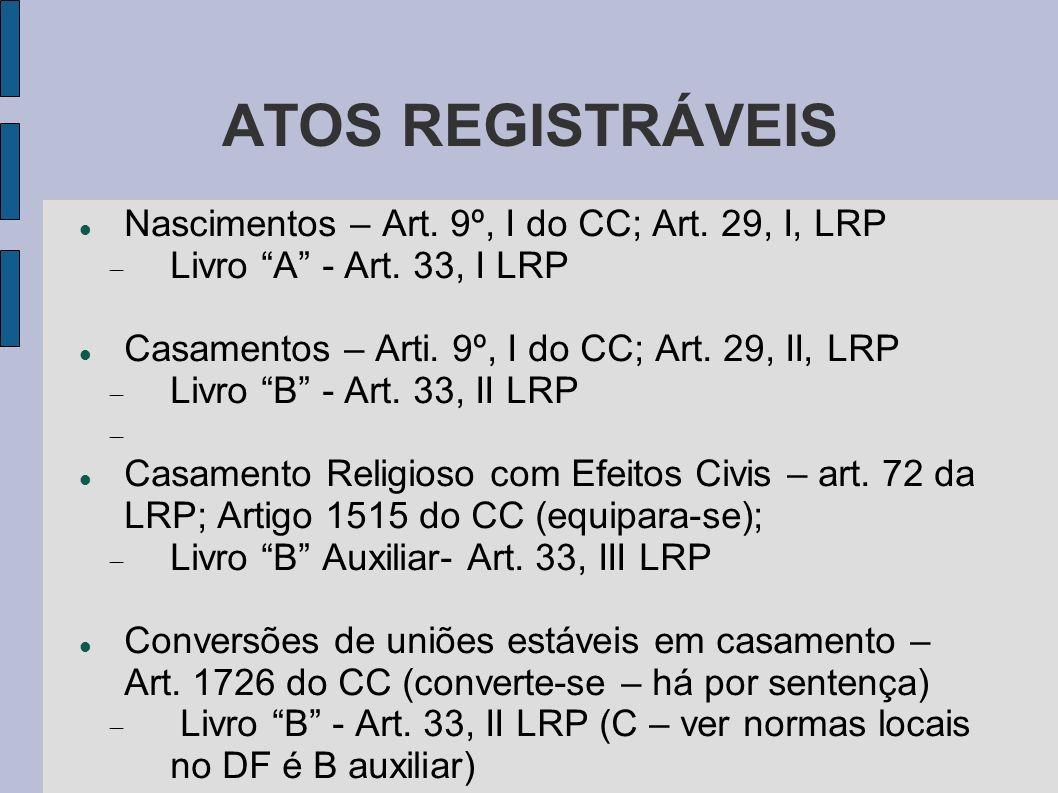 ATOS REGISTRÁVEIS Nascimentos – Art. 9º, I do CC; Art. 29, I, LRP