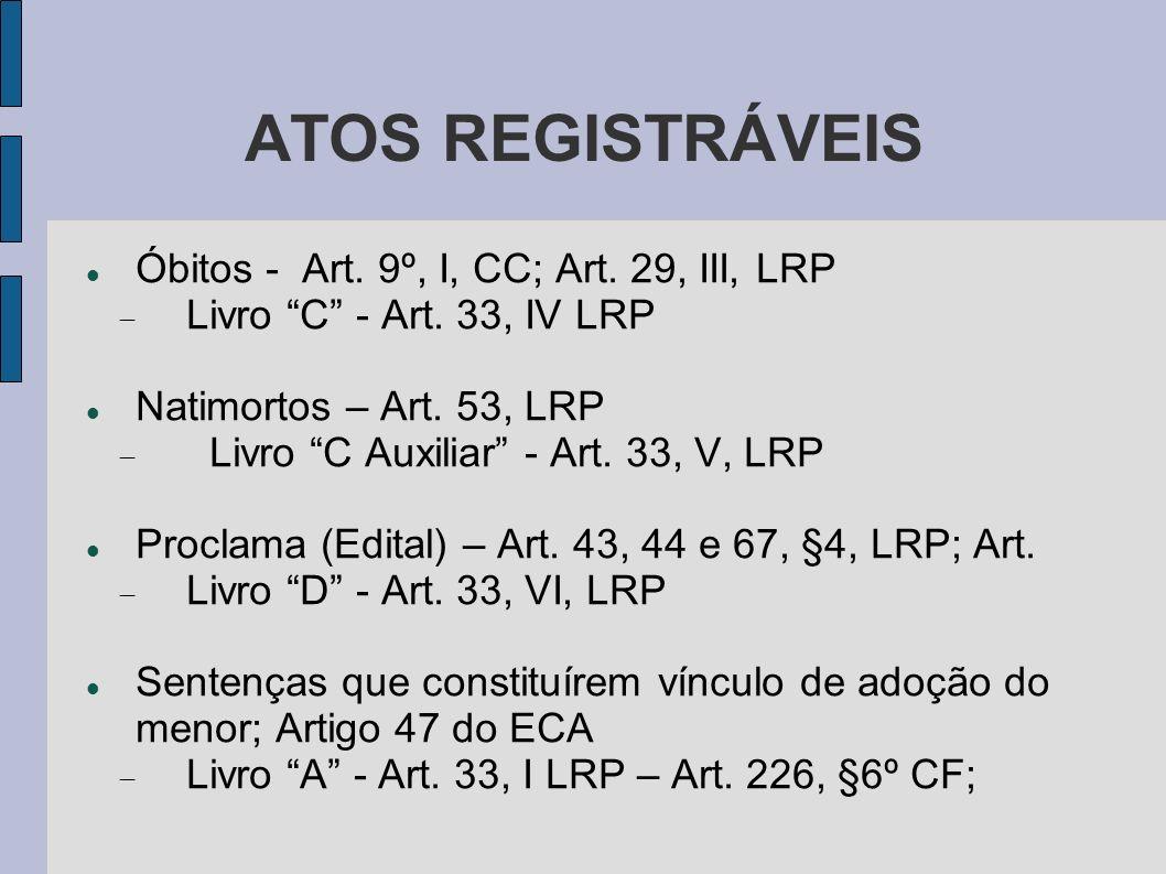 ATOS REGISTRÁVEIS Óbitos - Art. 9º, I, CC; Art. 29, III, LRP