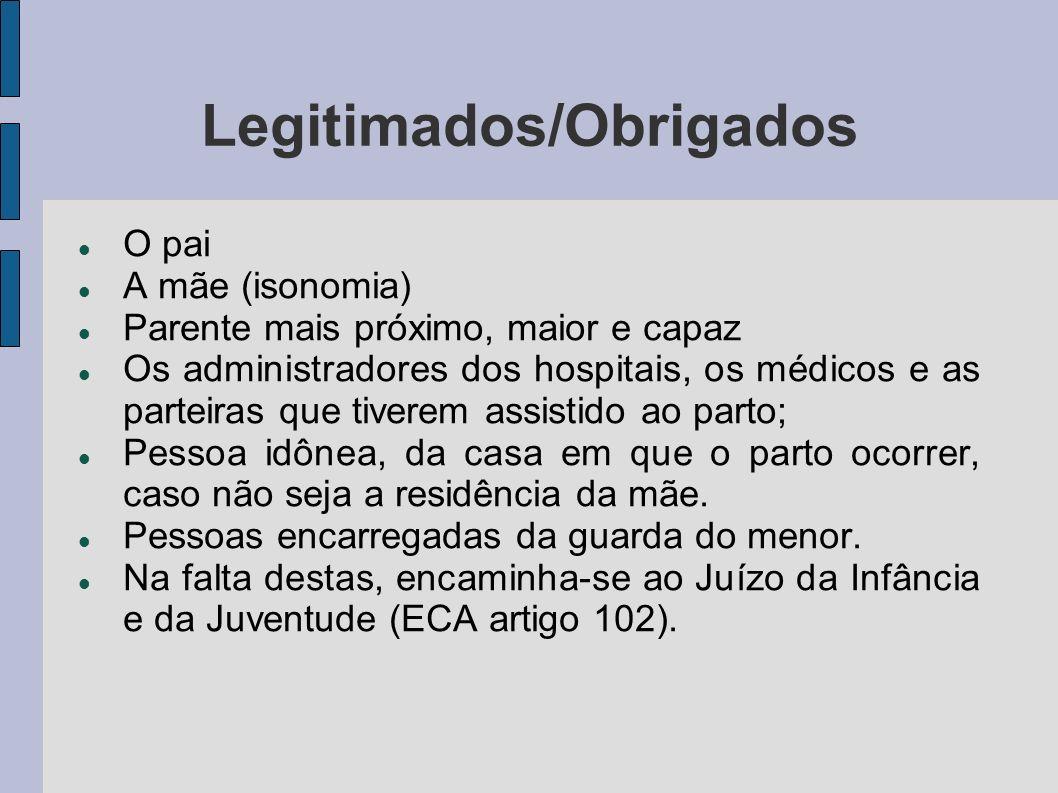 Legitimados/Obrigados