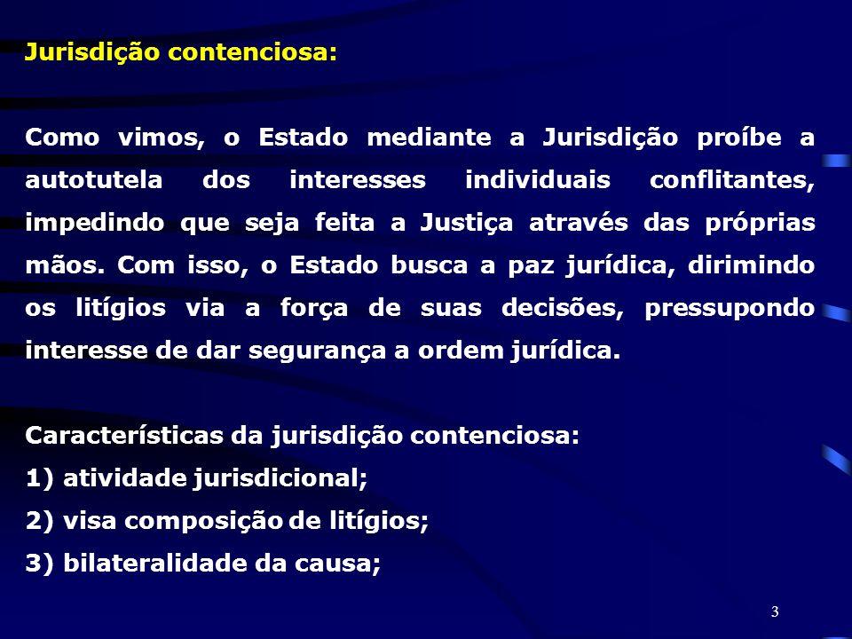 Jurisdição contenciosa: