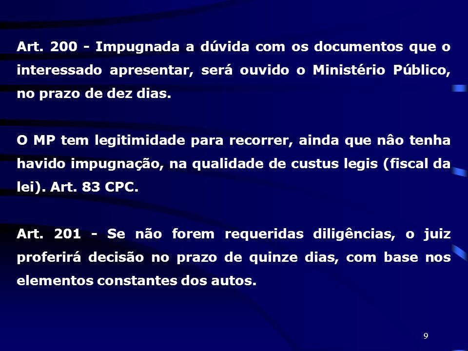 Art. 200 - Impugnada a dúvida com os documentos que o interessado apresentar, será ouvido o Ministério Público, no prazo de dez dias.