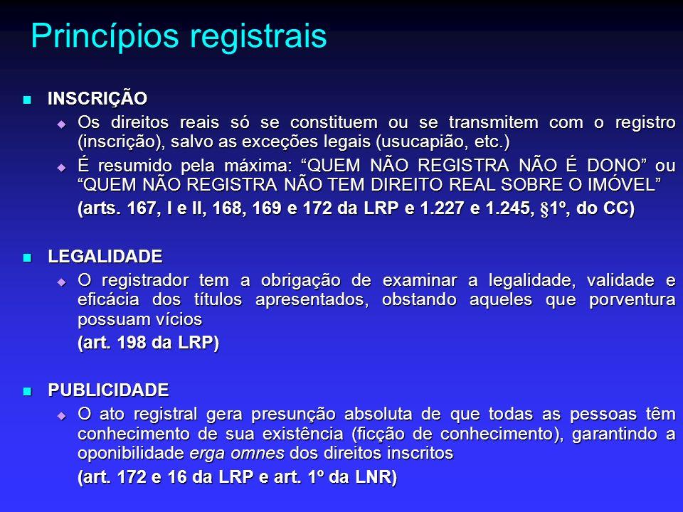 Princípios registrais