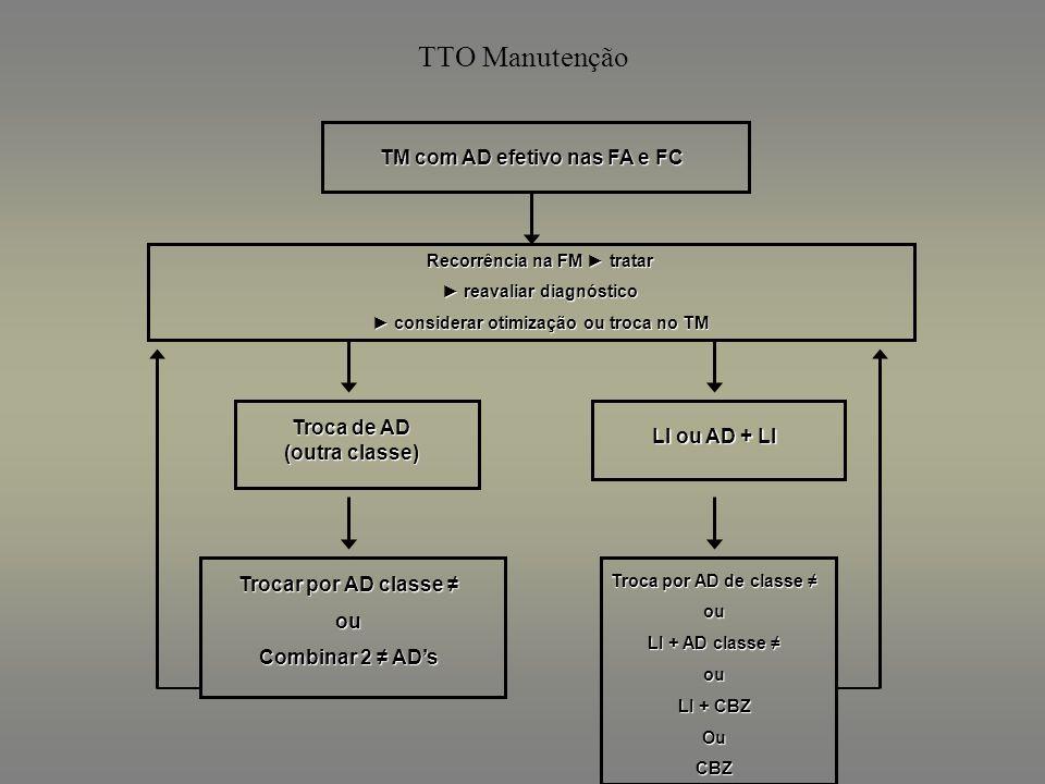 TTO Manutenção TM com AD efetivo nas FA e FC Troca de AD