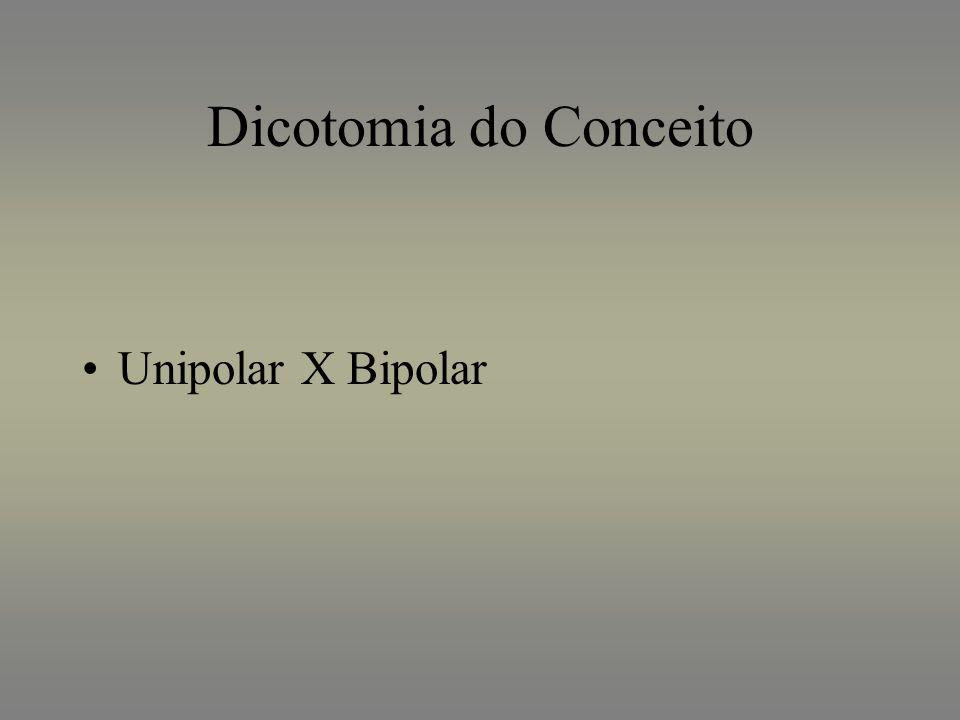 Dicotomia do Conceito Unipolar X Bipolar
