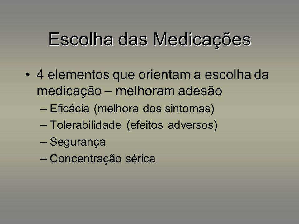 Escolha das Medicações