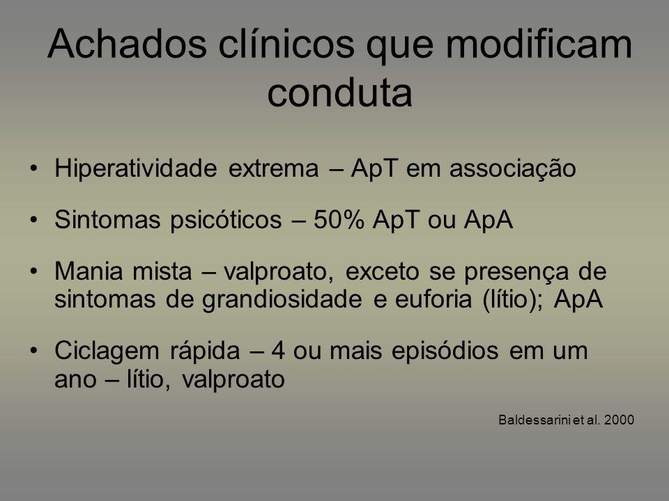 Achados clínicos que modificam conduta