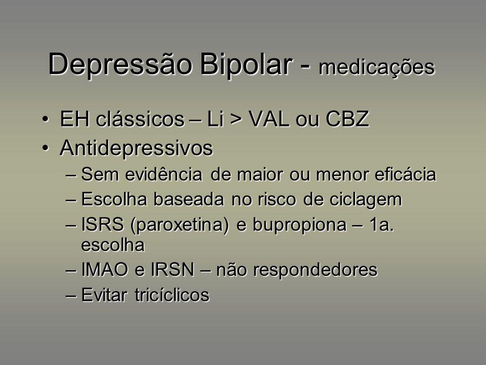Depressão Bipolar - medicações
