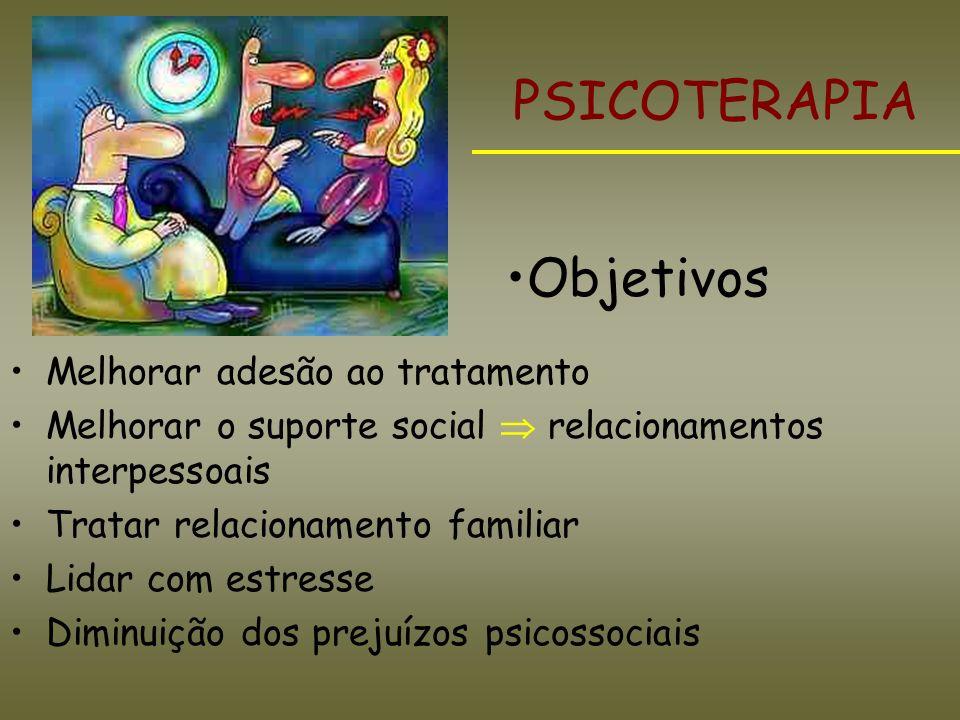PSICOTERAPIA Objetivos Melhorar adesão ao tratamento
