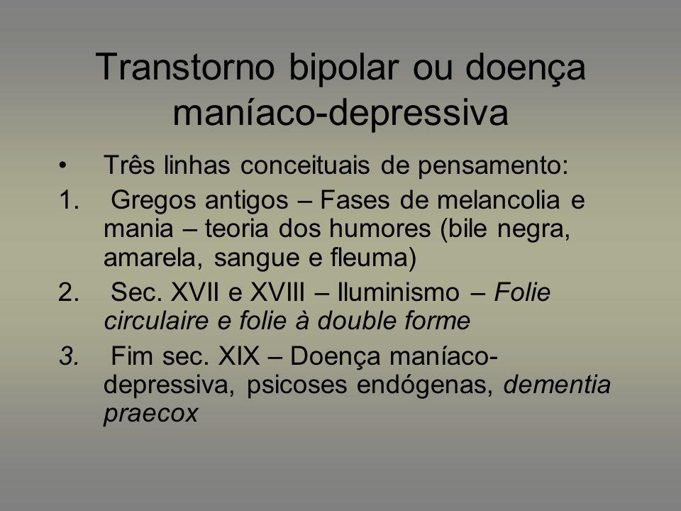 Transtorno bipolar ou doença maníaco-depressiva