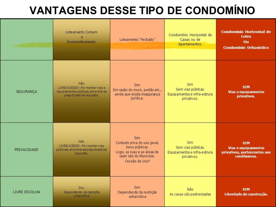 VANTAGENS DESSE TIPO DE CONDOMÍNIO
