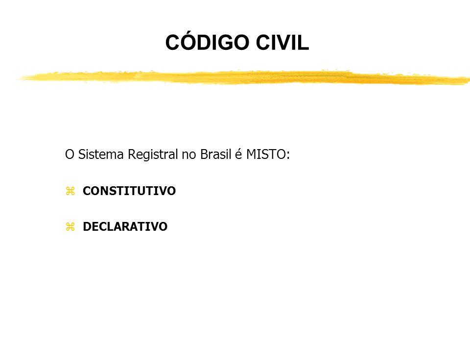 CÓDIGO CIVIL O Sistema Registral no Brasil é MISTO: CONSTITUTIVO